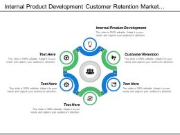 Internal Product Development Customer Retention Market Basket Analysis