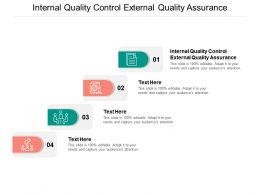 Internal Quality Control External Quality Assurance Ppt Powerpoint Inspiration Cpb