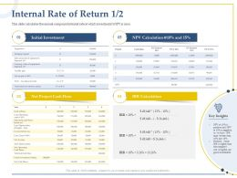 Internal Rate Of Return Cash Inflows Ppt Powerpoint Presentation Background Image