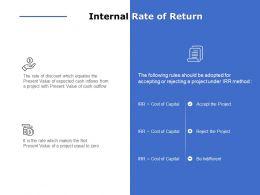 Internal Rate Of Return Checklist Ppt Powerpoint Presentation File Portfolio