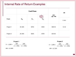 Internal Rate Of Return Examples Cash Flows Project Ppt Powerpoint Presentation Portfolio Styles