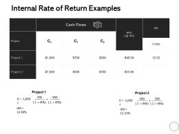 Internal Rate Of Return Examples Ppt Powerpoint Presentation Pictures Example