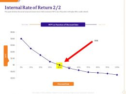 Internal Rate Of Return Function Ppt Powerpoint Presentation Outline Vector