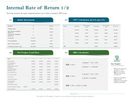 Internal Rate Of Return Investment Ppt Powerpoint Presentation Inspiration