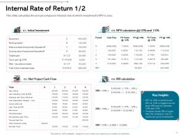 Internal Rate Of Return L1972 Ppt Powerpoint Presentation Infographics Examples