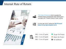 Internal Rate Of Return Ppt Icon