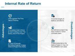 Internal Rate Of Return Ppt Slides Diagrams