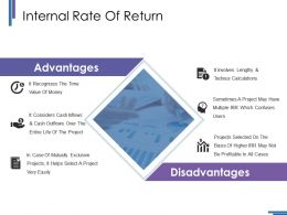 Internal Rate Of Return Ppt Styles Outfit