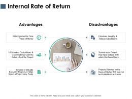 Internal Rate Of Return Recognizes Ppt Powerpoint Infographics