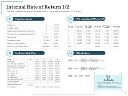 Internal Rate Of Return Sales Proceeds Ppt Powerpoint Presentation Example 2015