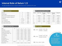 Internal Rate Of Return Taxable Ppt Powerpoint Presentation Ideas Format Ideas