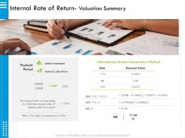 Internal Rate Of Return Valuation Summary Annuity Ppt Powerpoint Presentation Gallery