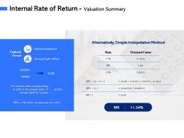 Internal Rate Of Return Valuation Summary M3084 Ppt Powerpoint Presentation Summary Slides