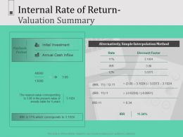 Internal Rate Of Return Valuation Summary N590 Ppt Powerpoint Presentation Lists