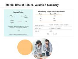 Internal Rate Of Return Valuation Summary Optimizing Business Ppt Infographics