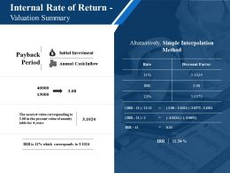 Internal Rate Of Return Valuation Summary Ppt Deck