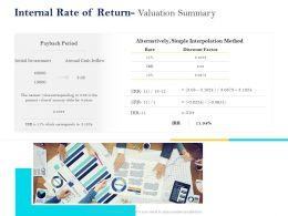 Internal Rate Of Return Valuation Summary Ppt Layout Ideas