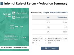 Internal Rate Of Return Valuation Summary Ppt Powerpoint Outfit