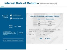 Internal Rate Of Return Valuation Summary Ppt Slides Deck