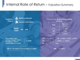 Internal Rate Of Return Valuation Summary Ppt Styles Objects