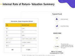 Internal Rate Of Return Valuation Summary Simple Interpolation Ppt Powerpoint Presentation Ideas Rules