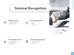 Internal Recognition Criteria Ppt Powerpoint Presentation Professional Design
