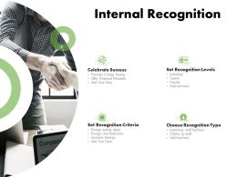 Internal Recognition Success Ppt Powerpoint Presentation Icon