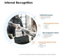 Internal Recognition Success Ppt Powerpoint Presentation Portfolio