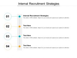Internal Recruitment Strategies Ppt Powerpoint Presentation Model Deck Cpb