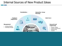 Internal Sources Of New Product Ideas Management Ppt Portfolio Background Designs