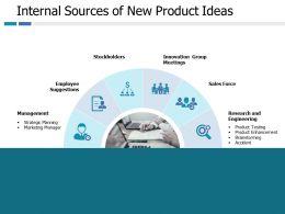 Internal Sources Of New Product Ideas Management Ppt Portfolio Background Designs