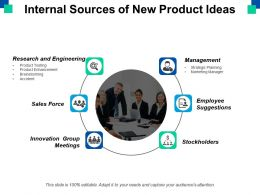 Internal Sources Of New Product Ideas Ppt Powerpoint Presentation Diagram Lists