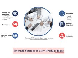 Internal Sources Of New Product Ideas Ppt Slides Brochure