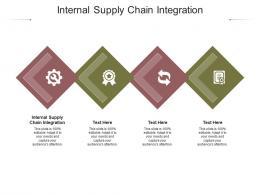 Internal Supply Chain Integration Ppt Powerpoint Presentation Icon Design Inspiration Cpb