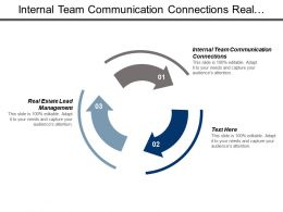 Internal Team Communication Connections Real Estate Lead Management Cpb