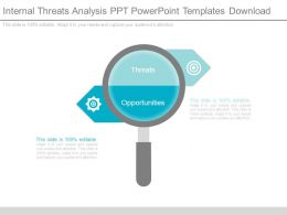 Internal Threats Analysis Ppt Powerpoint Templates Download