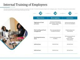 Internal Training Of Employees Bank Operations Transformation Ppt Summary Graphics Example