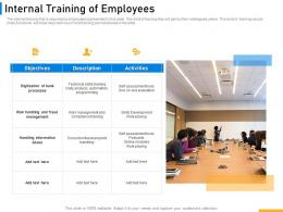 Internal Training Of Employees Implementing Digital Solutions In Banking Ppt Pictures