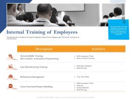 Internal Training Of Employees Ppt Powerpoint Presentation Outline File Formats
