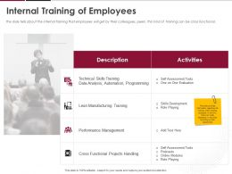 Internal Training Of Employees Ppt Powerpoint Presentation Show Designs Download