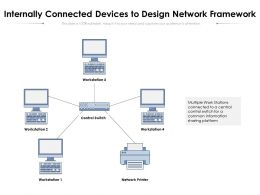 Internally Connected Devices To Design Network Framework