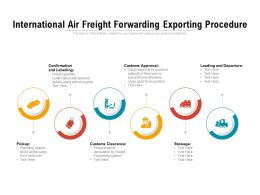International Air Freight Forwarding Exporting Procedure