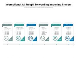 International Air Freight Forwarding Importing Process