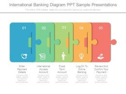 International Banking Diagram Ppt Sample Presentations