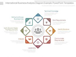 International Business Analysis Diagram Example Powerpoint Templates