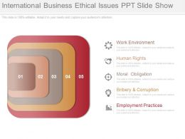 International Business Ethical Issues Ppt Slide Show