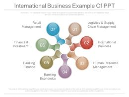 International Business Example Of Ppt