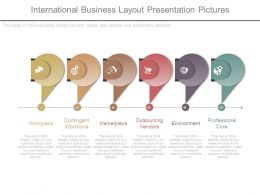 International Business Layout Presentation Pictures