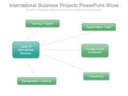 International Business Projects Powerpoint Show