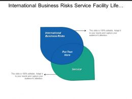 International Business Risks Service Facility Life Cycle Management Cpb